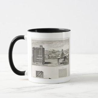 Mug Aides de dessin : un obscura d'appareil-photo et