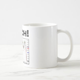 Mug AÏE ! Diagramme moyen industriel 8/11 de Dow Jones