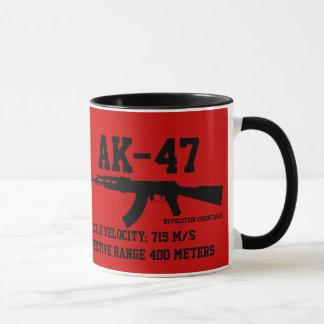 Mug AK-47 - Spéc.