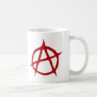 Mug Anarchie