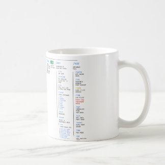 Mug Annuaire de Linux