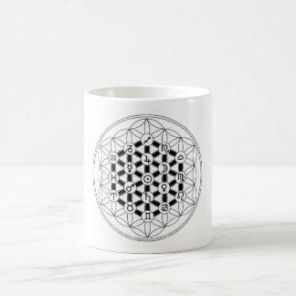 Mug Astro~Flora : Fleur de Vie & Astrologie
