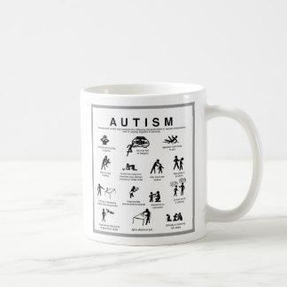 Mug autisminfo
