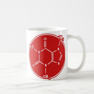 Mug C-C-Caféine
