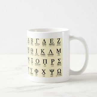 Mug cadeaux d'alphabet grec