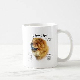 Mug Conception d'histoire de bouffe de bouffe