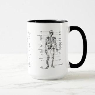 Mug Cru - squelette marqué - avant, dos et partie
