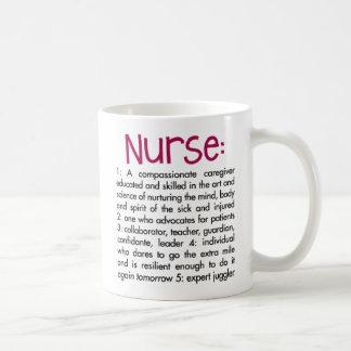 Mug Définition d'infirmière