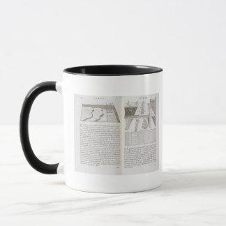 Mug Étapes et méthodes d'étendre des planchers, de