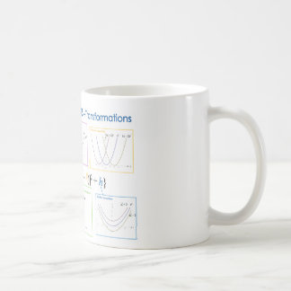 Mug Fonctions quadratiques - transformations