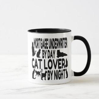 Mug Garant d'hypothèque d'amoureux des chats