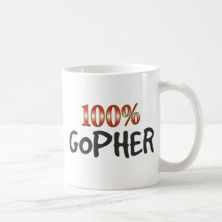 Mug Gopher 100 pour cent