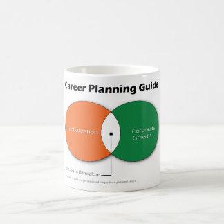 Mug Guide de planification des carrières