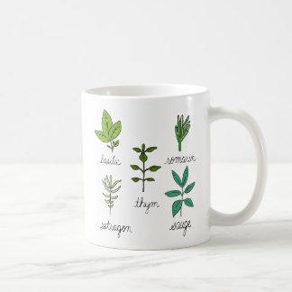 Mug Herbes de Les