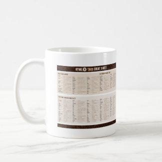 Mug HTML5 étiquette l'aide-mémoire