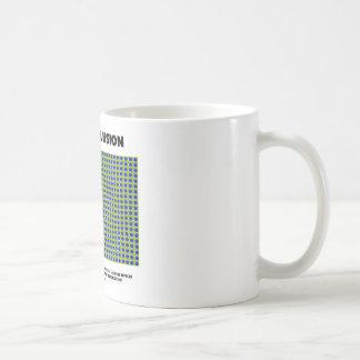 Mug Illusion de mouvement (illusion optique)