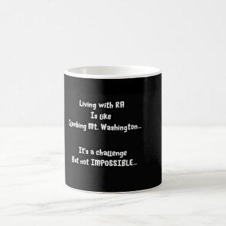 Mug La beauté du défi