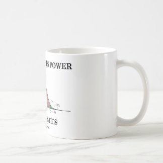 Mug La connaissance est puissance font des