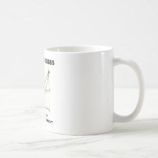 Mug Là où a fait un bon nombre de découverte de Gibbs