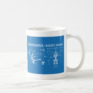 Mug L'aérodynamique de Basset Hound