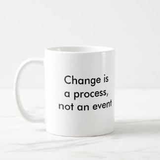 Mug Le changement est un processus, pas un événement