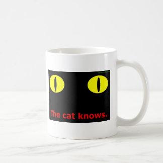 Mug Le chat connaît