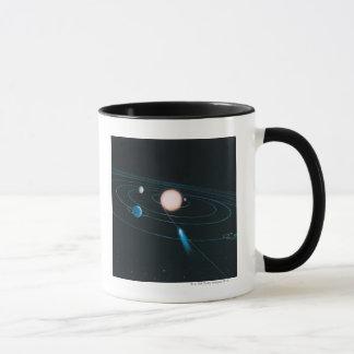 Mug Le monde du système solaire intérieur