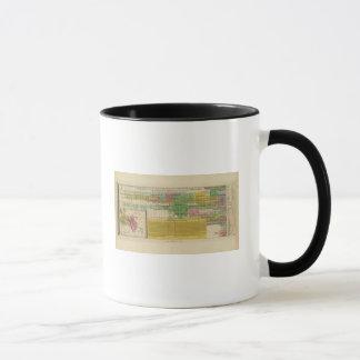 Mug Les empires de Prinicipal du monde