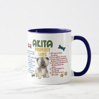 Mug Lois 4 de propriété d'Akita