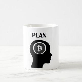 Mug Magic Plan B