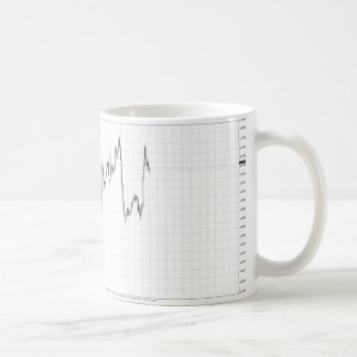 Mug mayham.gif