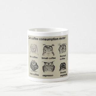 Mug Mètre de café