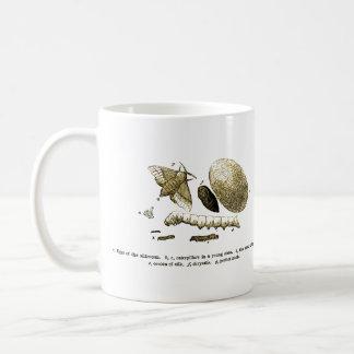 Mug Mite vintage du ver à soie | de l'image |