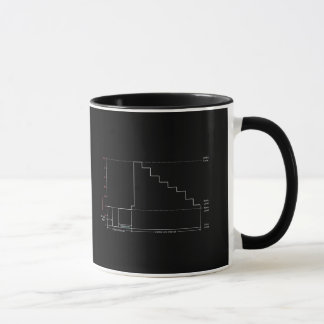 Mug Moniteur de forme d'onde