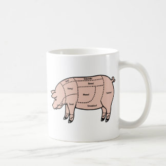 Mug Morceaux de porc