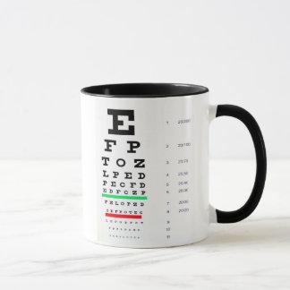 Mug Optométriste
