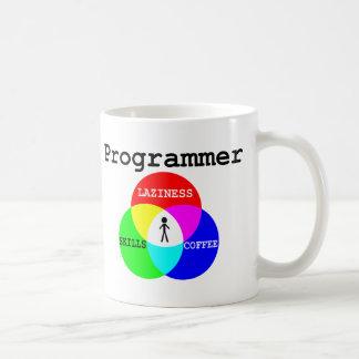 Mug Paresse d'intersection de programmeur,