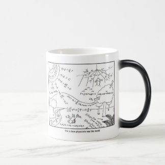 Mug physicists see the world [LEFT HANDED]