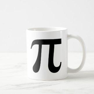 Mug Pi