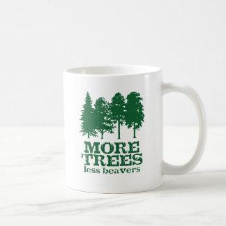 Mug Plus d'arbres