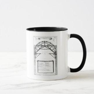 Mug Prévoyez pour la structure du dôme du St