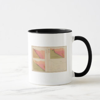 Mug Sections transversales verticales du filon, mine