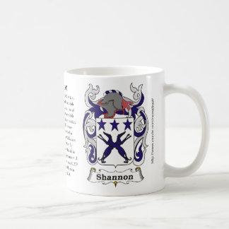 Mug Shannon, l'origine, signification et la crête