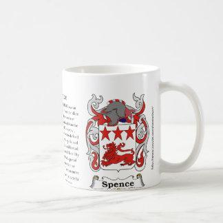 Mug Spence, l'origine, signification et la crête