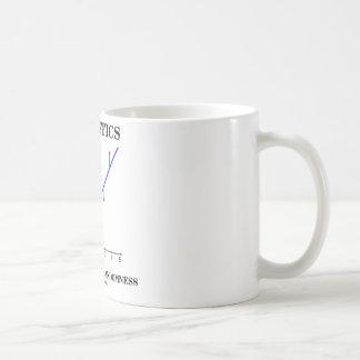Mug Statistiques le dressage du caractère aléatoire