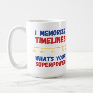 Mug Super héros PERSONNALISABLE de Homeschool