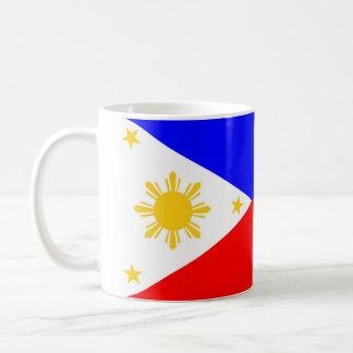 Mug Symbole de nation de drapeau de pays de