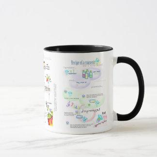 Mug Tendances dans la biologie illustrée