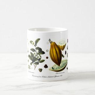 Mug Thé, café, cacao