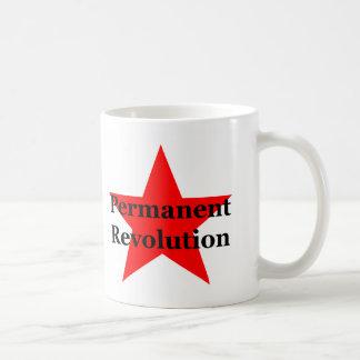 Mug Trotsky : Révolution permanente